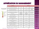 appr ciation du management