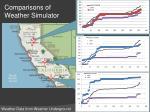 comparisons of weather simulator1