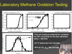 laboratory methane oxidation testing