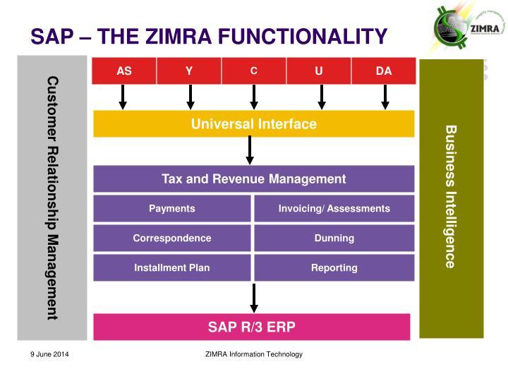 SAP – THE ZIMRA FUNCTIONALITY