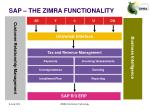sap the zimra functionality