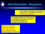 data dominates naysayers