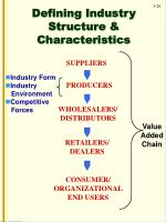 defining industry structure characteristics