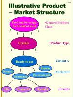 illustrative product market structure