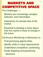 markets and competitive space