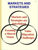 markets and strategies