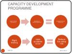 aims of the contractor capacity development programme