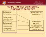herdc impact on internal funding to faculties