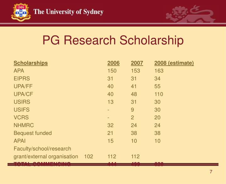 PG Research Scholarship