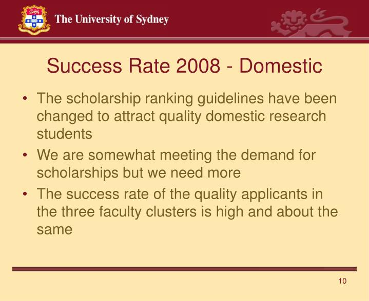 Success Rate 2008 - Domestic