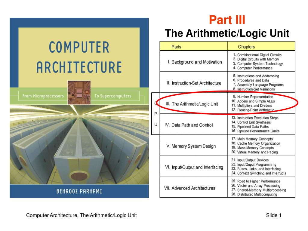 Ppt Part Iii The Arithmetic Logic Unit Powerpoint Presentation Organization Of Computer Systems Slide1 N