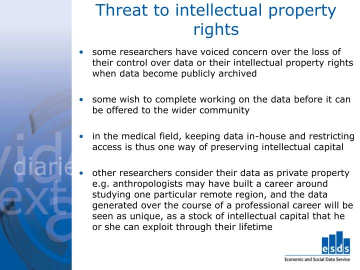 Threat to intellectual property rights