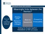 integrating the themes basic assumption