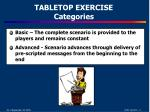 tabletop exercise categories