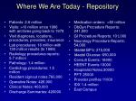 where we are today repository