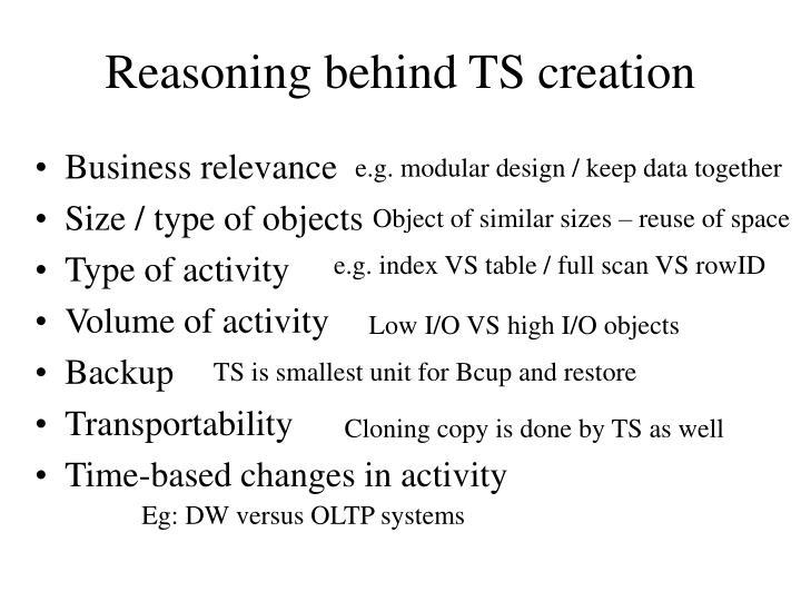 Reasoning behind TS creation
