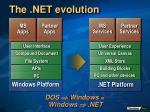 the net evolution1