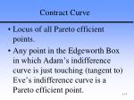 contract curve
