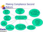 making compliance second nature1