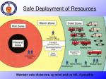 safe deployment of resources