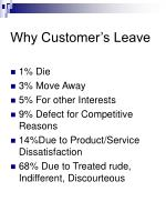 why customer s leave