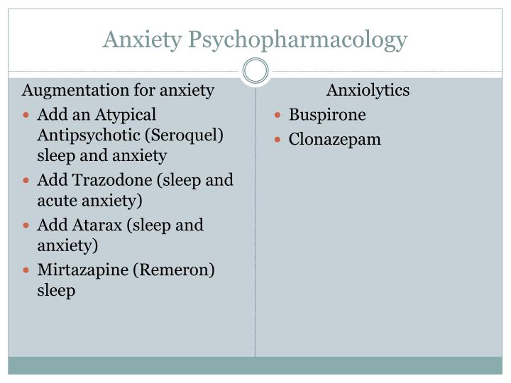 Anxiety Psychopharmacology