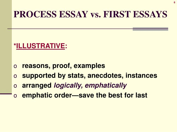 help writing a process essay The idea is that if you want to write a successful exam essay, it helps to think of the essay not just as a product but something that is produced as a result of the process of writing if you miss out on one of the stages of this process, then the essay itself may not workto get this right.