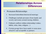 relationships across differences2