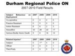 durham regional police on 2007 2010 field results4