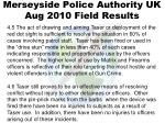 merseyside police authority uk aug 2010 field results