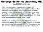 merseyside police authority uk aug 2010 field results2