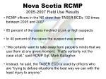 nova scotia rcmp 2005 2007 field use results