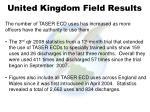 united kingdom field results