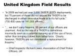 united kingdom field results2