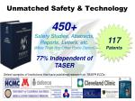 unmatched safety technology