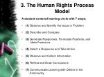 3 the human rights process model