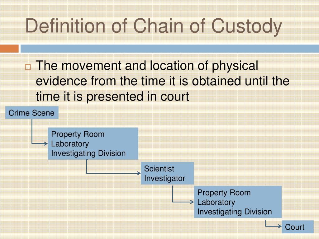 Ppt Chain Of Custody Powerpoint Presentation Free Download Id 1410951