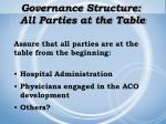 governance structure all parties at the table
