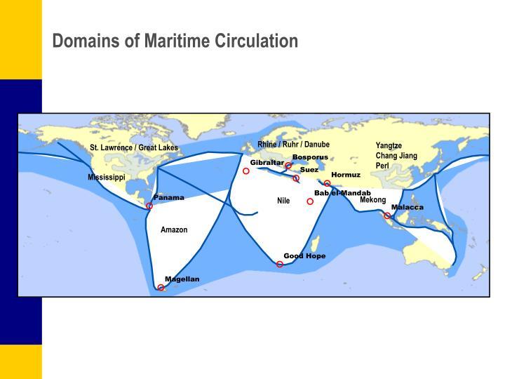 Domains of Maritime Circulation