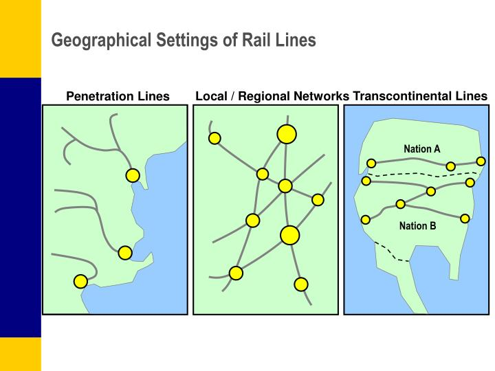 Geographical Settings of Rail Lines