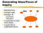 generating ideas focus of inquiry