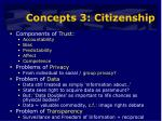 concepts 3 citizenship