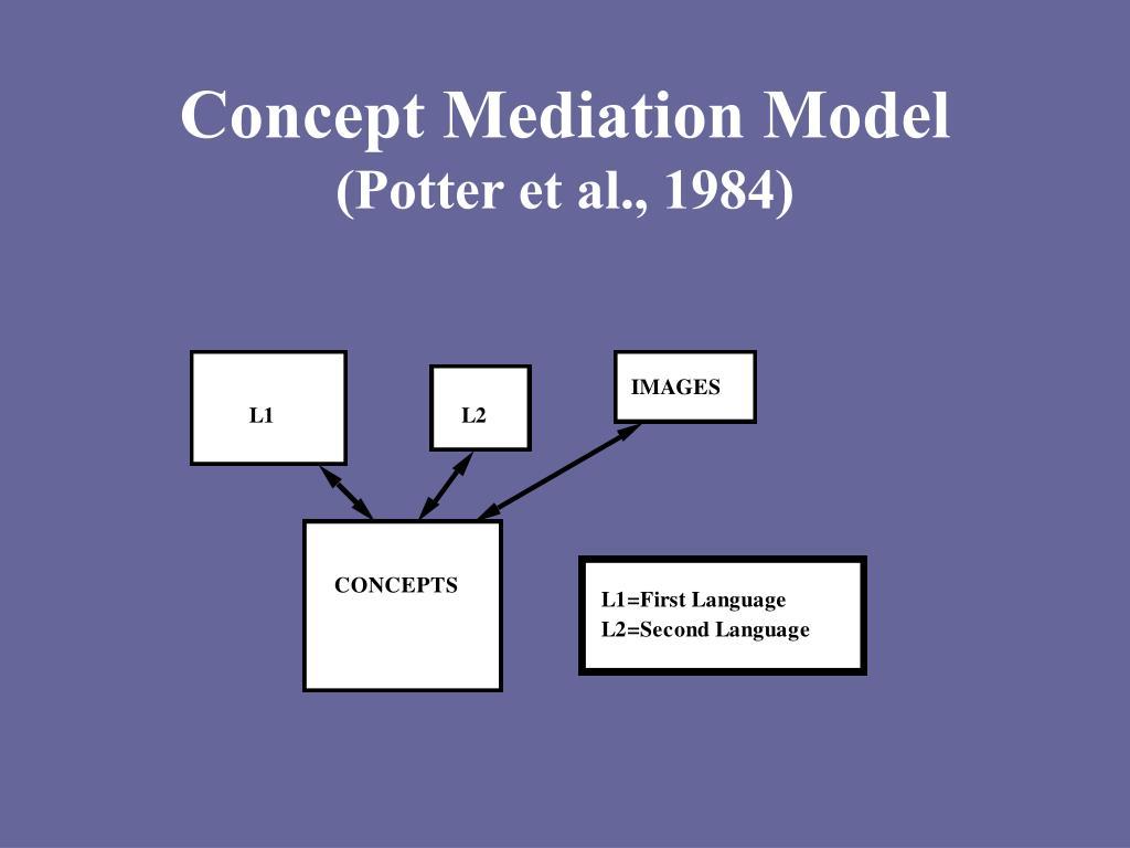 Concept Mediation Model
