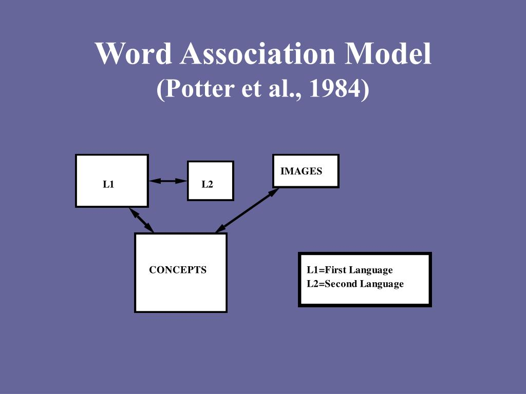 Word Association Model