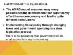 limitations of the as ad model