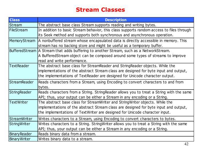 Stream Classes