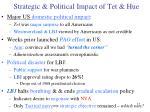 strategic political impact of tet hue
