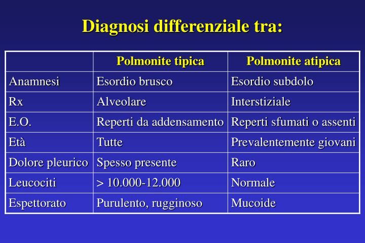 Diagnosi differenziale tra: