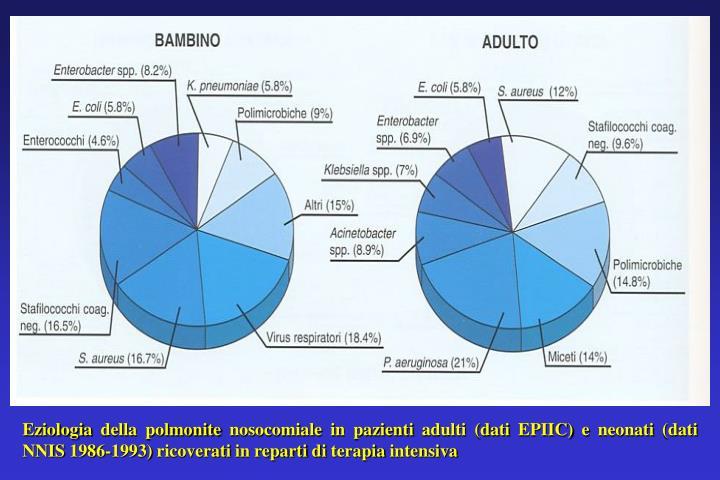 Eziologia della polmonite nosocomiale in pazienti adulti (dati EPIIC) e neonati (dati NNIS 1986-1993) ricoverati in reparti di terapia intensiva