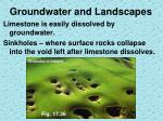 groundwater and landscapes